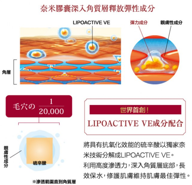 lipoactive