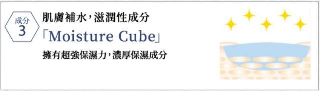 moisture-cube