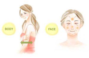 防曬乳的使用方法